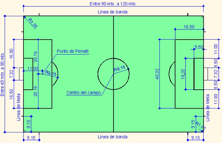 Dimensiones campo de fútbol