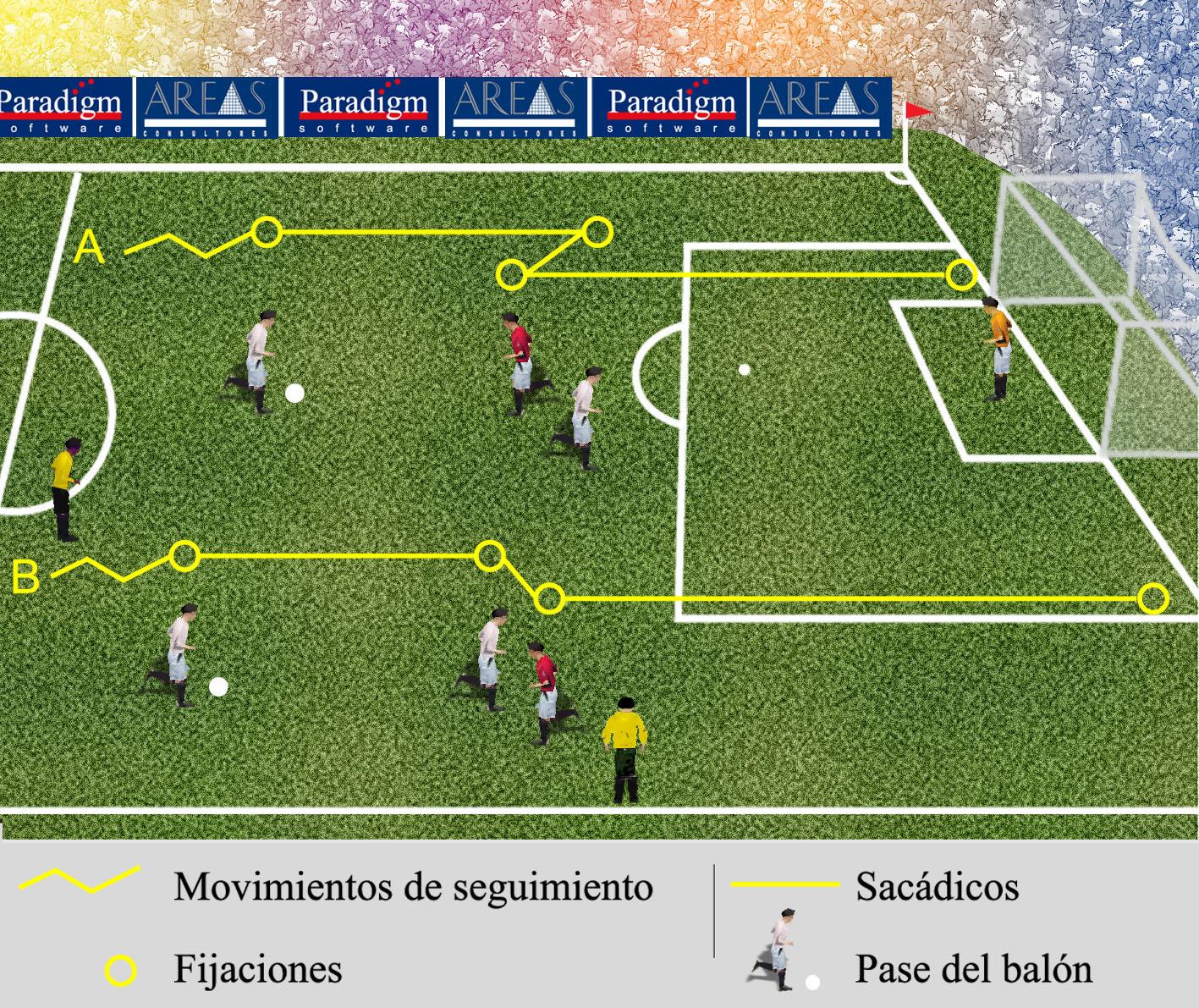 Secuencia visual fuera de juego, visual secuence offside football